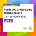 VIZBI 2021 poster